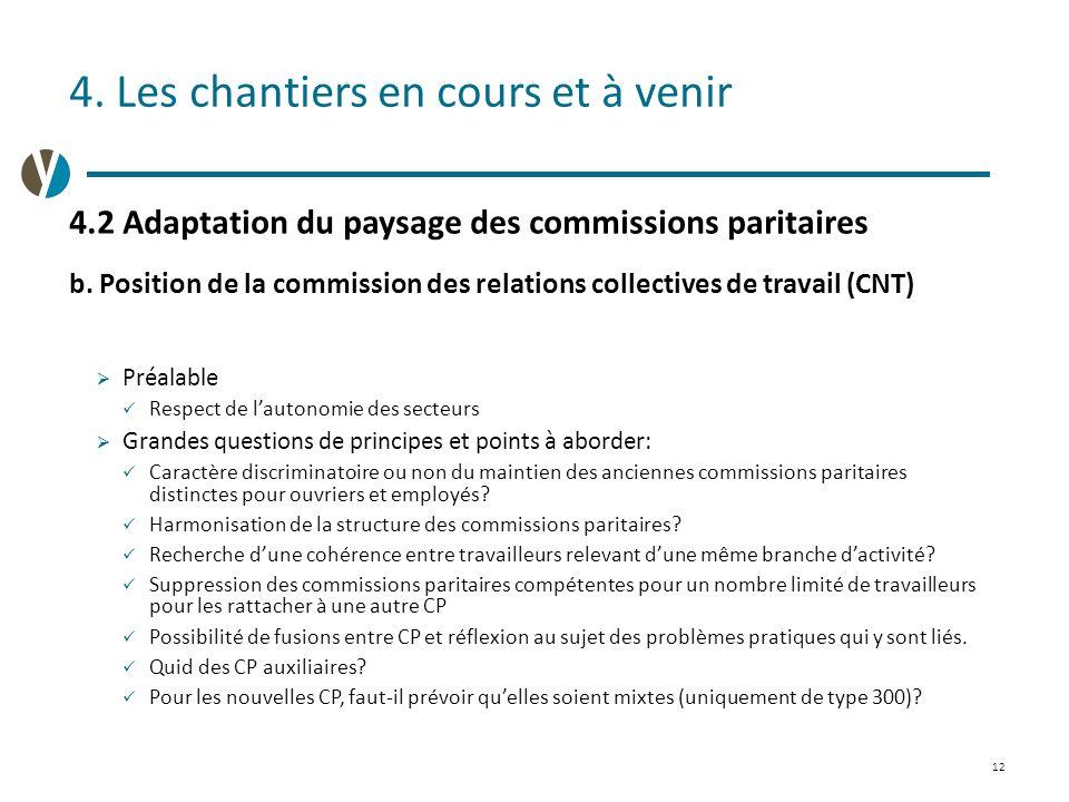 12 4. Les chantiers en cours et à venir 4.2 Adaptation du paysage des commissions paritaires b. Position de la commission des relations collectives de
