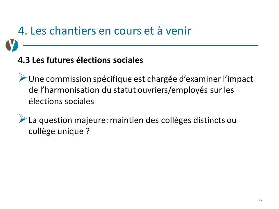 17 4. Les chantiers en cours et à venir 4.3 Les futures élections sociales  Une commission spécifique est chargée d'examiner l'impact de l'harmonisat