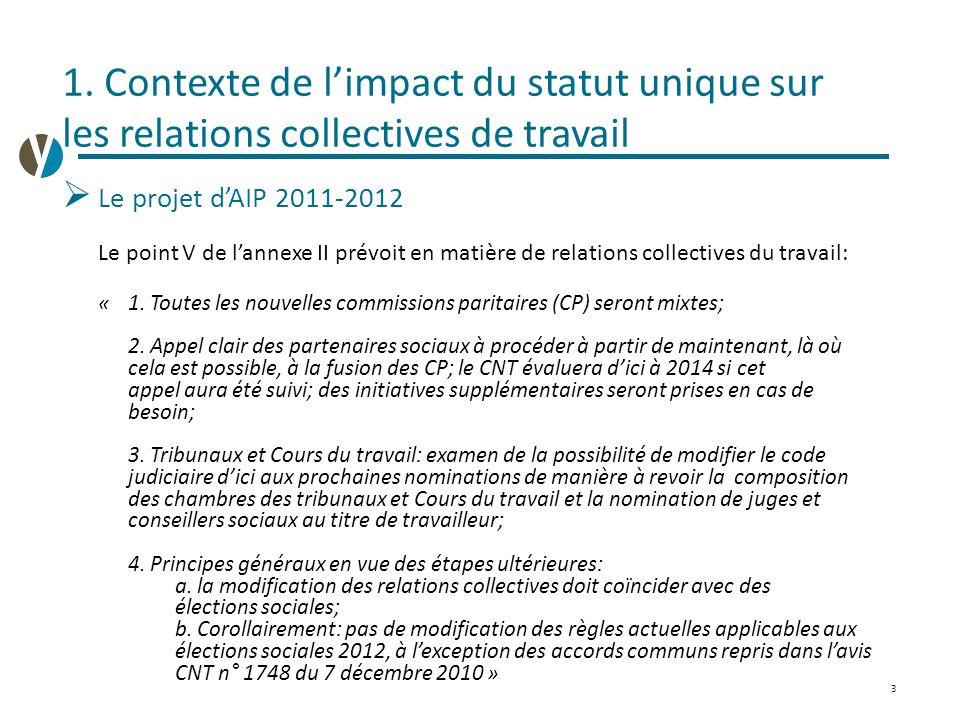 3 1. Contexte de l'impact du statut unique sur les relations collectives de travail  Le projet d'AIP 2011-2012 Le point V de l'annexe II prévoit en m