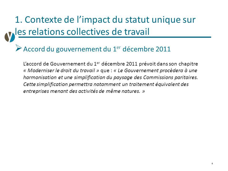4 1. Contexte de l'impact du statut unique sur les relations collectives de travail  Accord du gouvernement du 1 er décembre 2011 L'accord de Gouvern