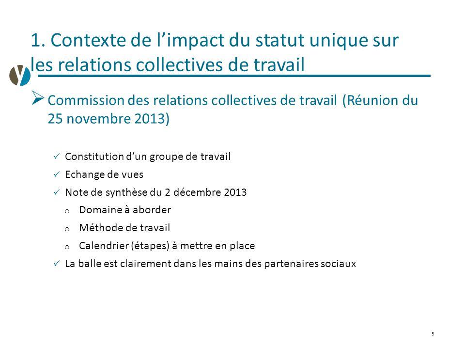 5 1. Contexte de l'impact du statut unique sur les relations collectives de travail  Commission des relations collectives de travail (Réunion du 25 n