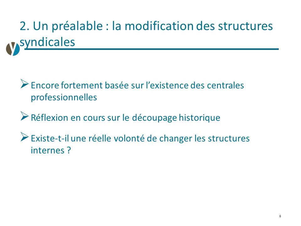 6 2. Un préalable : la modification des structures syndicales  Encore fortement basée sur l'existence des centrales professionnelles  Réflexion en c