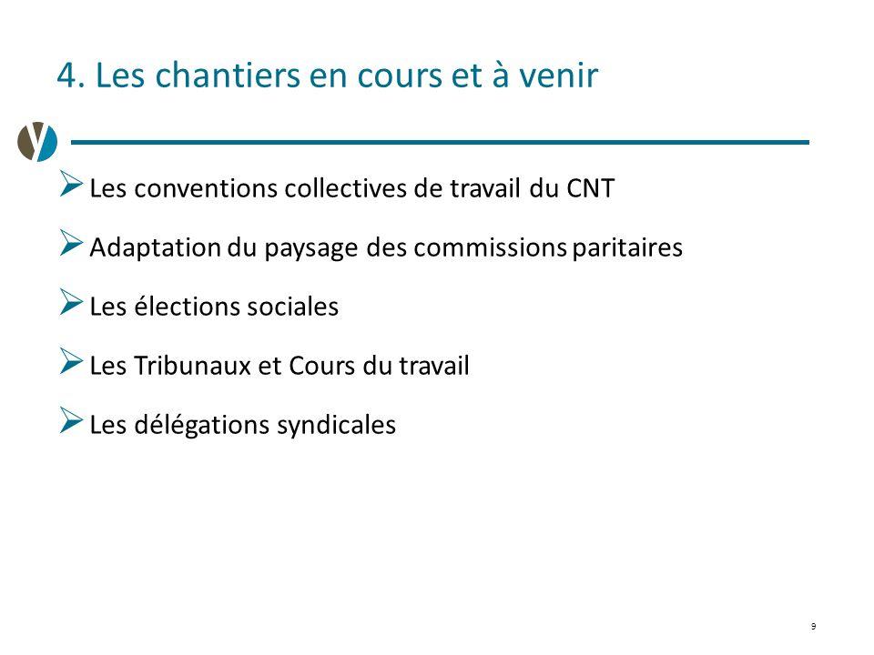 9  Les conventions collectives de travail du CNT  Adaptation du paysage des commissions paritaires  Les élections sociales  Les Tribunaux et Cours du travail  Les délégations syndicales 4.