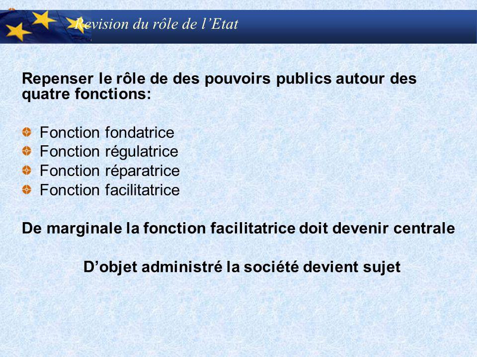 Repenser le rôle de des pouvoirs publics autour des quatre fonctions: Fonction fondatrice Fonction régulatrice Fonction réparatrice Fonction facilitat
