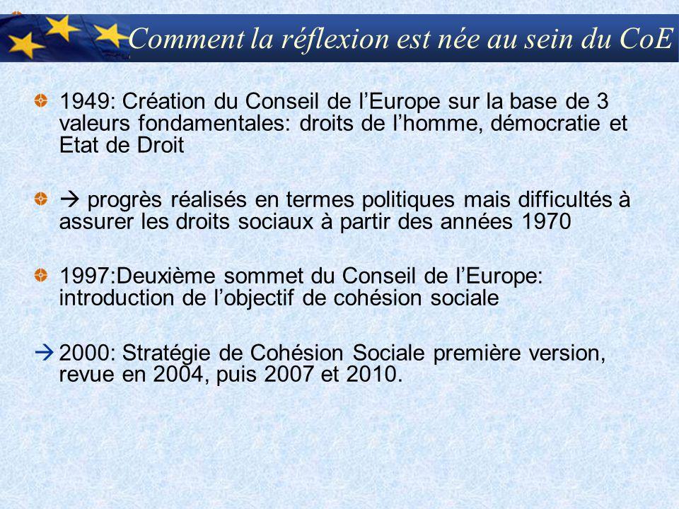 1949: Création du Conseil de l'Europe sur la base de 3 valeurs fondamentales: droits de l'homme, démocratie et Etat de Droit  progrès réalisés en ter