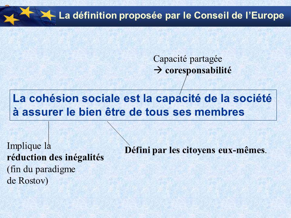 La cohésion sociale est la capacité de la société à assurer le bien être de tous ses membres Capacité partagée  coresponsabilité Implique la réductio