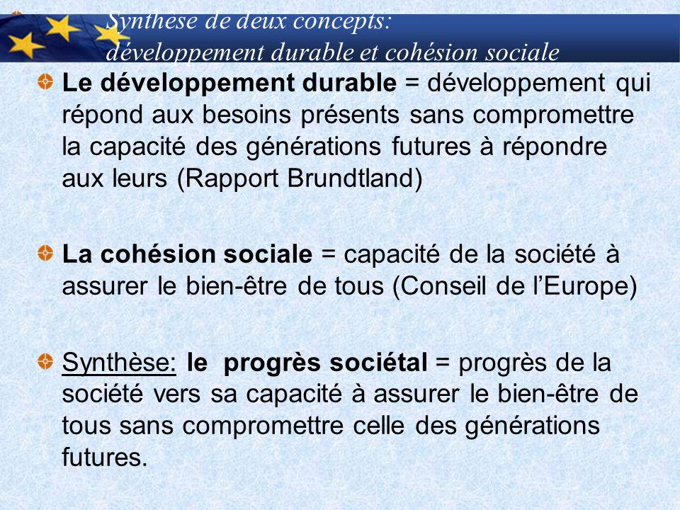 Synthèse de deux concepts: développement durable et cohésion sociale Le développement durable = développement qui répond aux besoins présents sans com