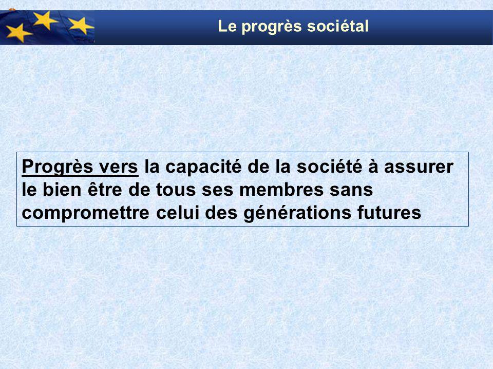 Progrès vers la capacité de la société à assurer le bien être de tous ses membres sans compromettre celui des générations futures Le progrès sociétal