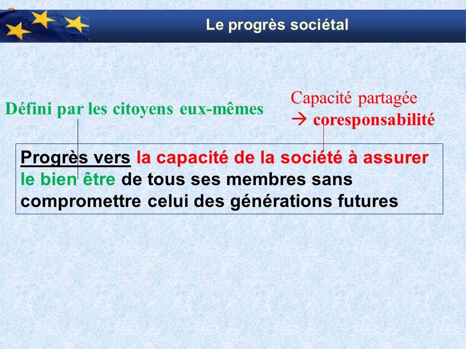 Progrès vers la capacité de la société à assurer le bien être de tous ses membres sans compromettre celui des générations futures Capacité partagée 