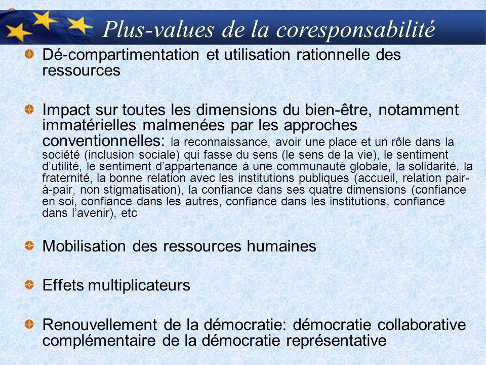 Dé-compartimentation et utilisation rationnelle des ressources Impact sur toutes les dimensions du bien-être, notamment immatérielles malmenées par le
