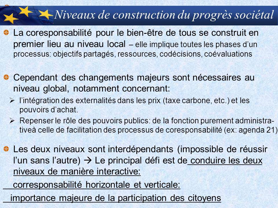 Niveaux de construction du progrès sociétal La coresponsabilité pour le bien-être de tous se construit en premier lieu au niveau local – elle implique
