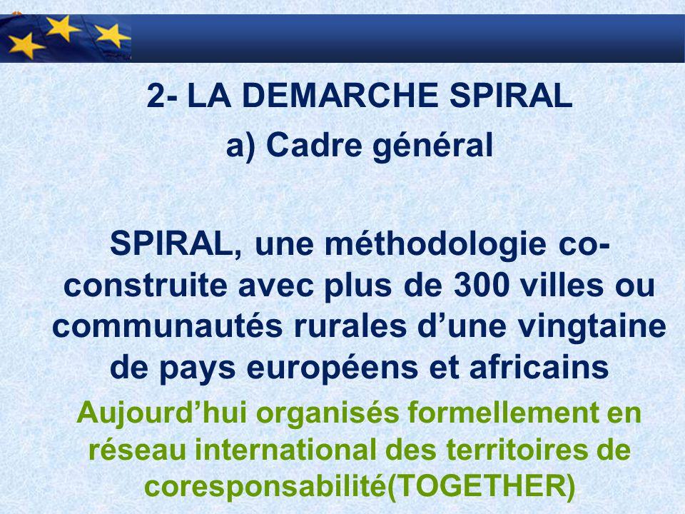 2- LA DEMARCHE SPIRAL a) Cadre général SPIRAL, une méthodologie co- construite avec plus de 300 villes ou communautés rurales d'une vingtaine de pays