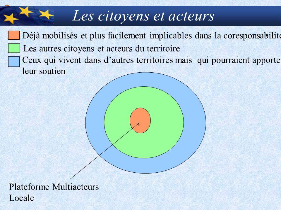 Les citoyens et acteurs Déjà mobilisés et plus facilement implicables dans la coresponsabilité Les autres citoyens et acteurs du territoire Ceux qui v