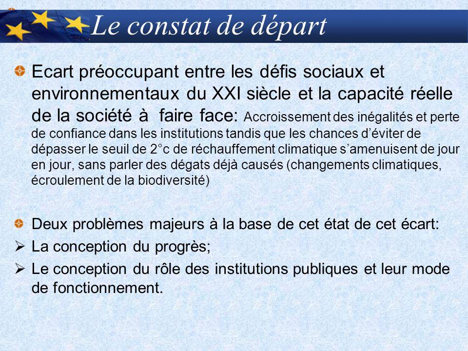 Le constat de départ Ecart préoccupant entre les défis sociaux et environnementaux du XXI siècle et la capacité réelle de la société à faire face: Acc
