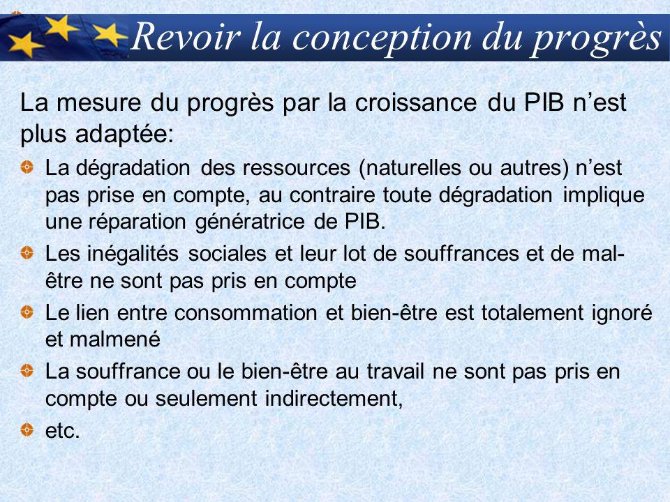 Revoir la conception du progrès La mesure du progrès par la croissance du PIB n'est plus adaptée: La dégradation des ressources (naturelles ou autres)