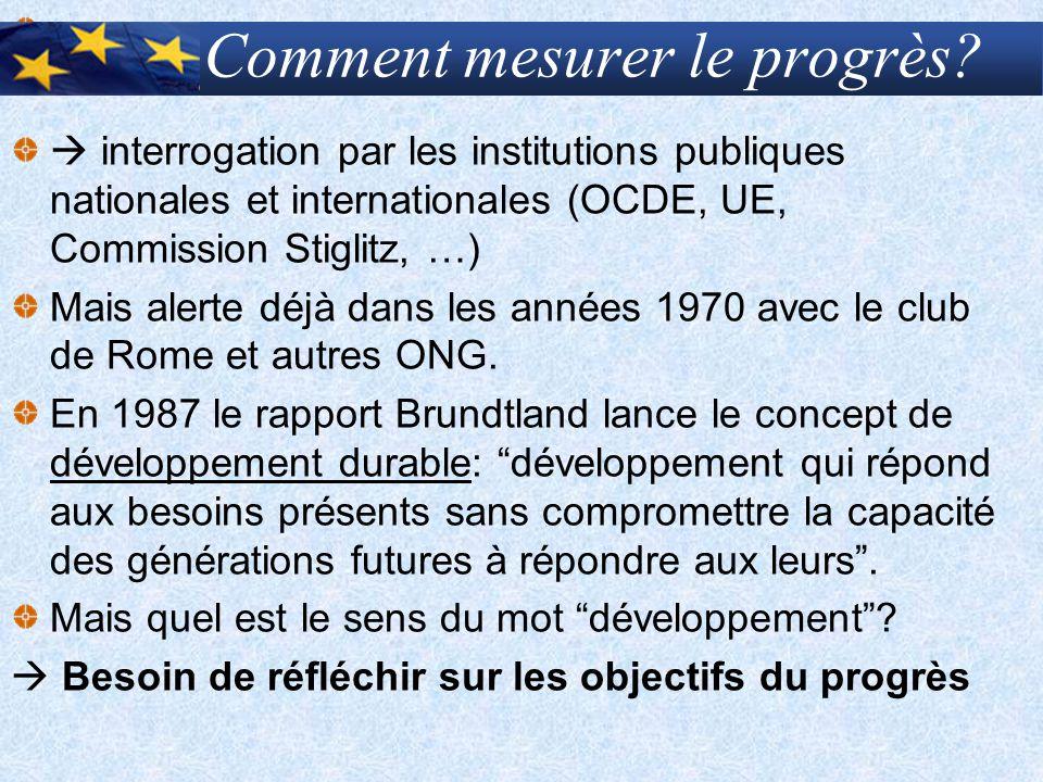 Comment mesurer le progrès?  interrogation par les institutions publiques nationales et internationales (OCDE, UE, Commission Stiglitz, …) Mais alert