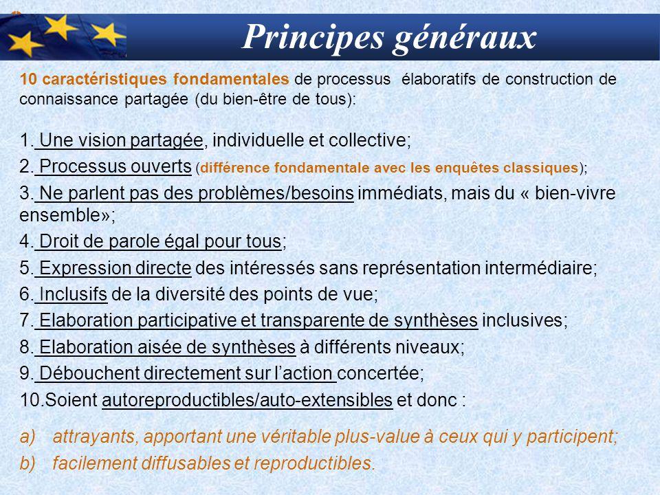 10 caractéristiques fondamentales de processus élaboratifs de construction de connaissance partagée (du bien-être de tous): 1. Une vision partagée, in