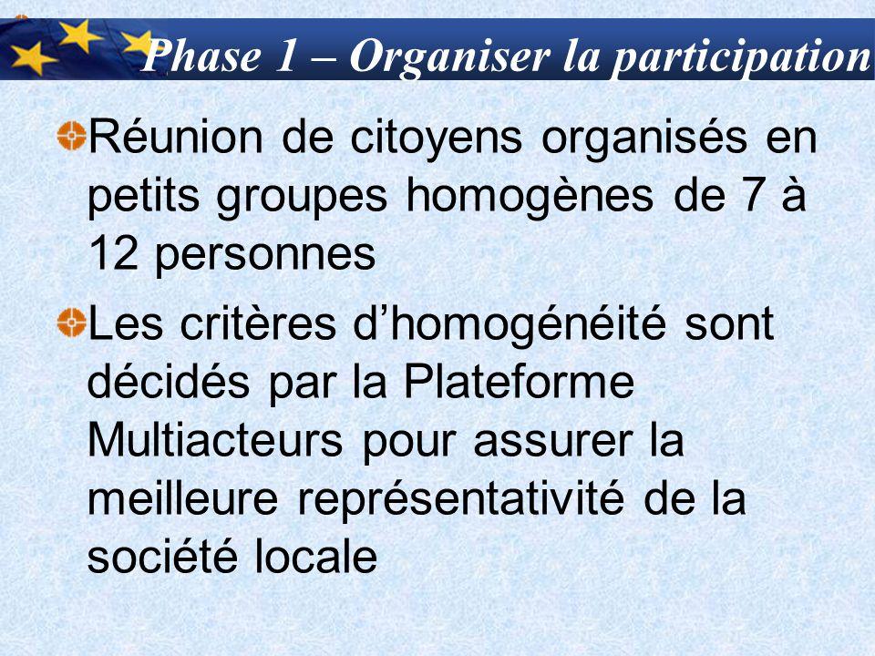Phase 1 – Organiser la participation Réunion de citoyens organisés en petits groupes homogènes de 7 à 12 personnes Les critères d'homogénéité sont déc