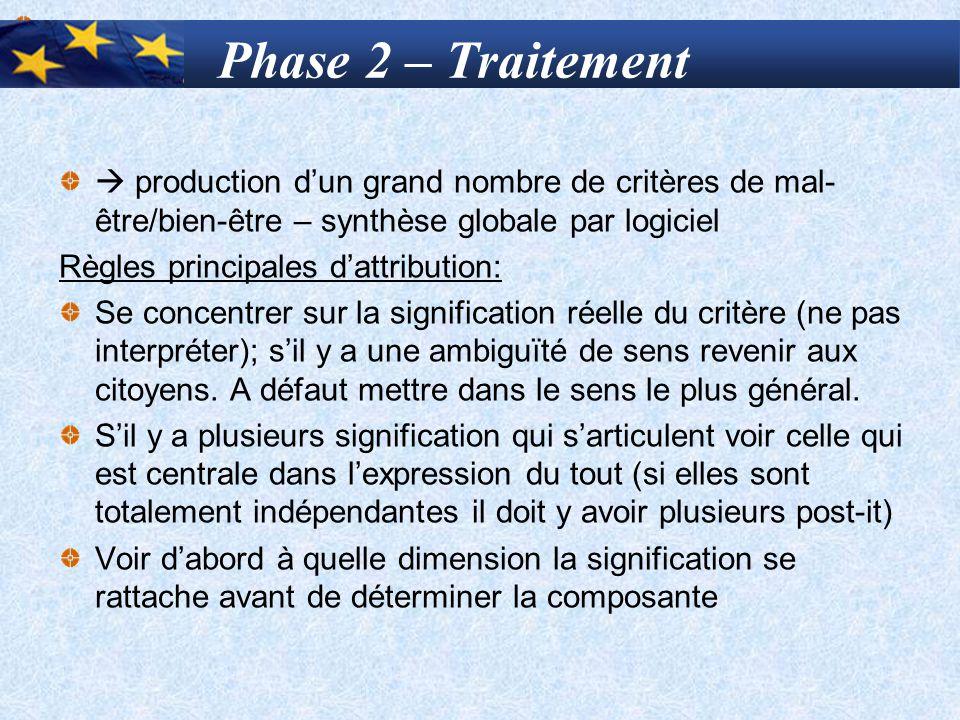 Phase 2 – Traitement  production d'un grand nombre de critères de mal- être/bien-être – synthèse globale par logiciel Règles principales d'attributio