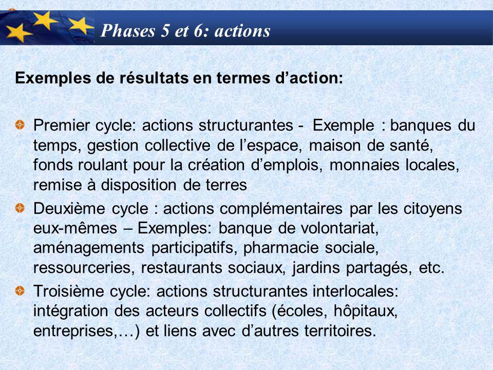 Phases 5 et 6: actions Exemples de résultats en termes d'action: Premier cycle: actions structurantes - Exemple : banques du temps, gestion collective
