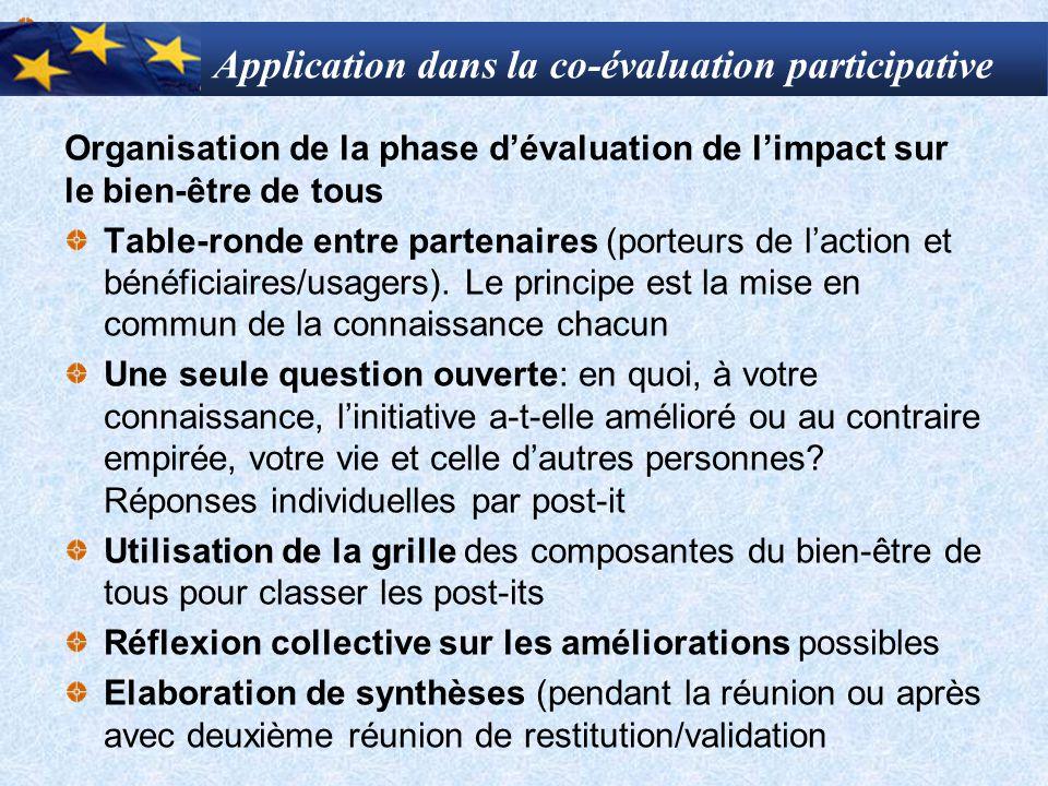 Application dans la co-évaluation participative Organisation de la phase d'évaluation de l'impact sur le bien-être de tous Table-ronde entre partenair