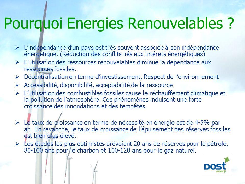 Pourquoi Energies Renouvelables ?  L'indépendance d'un pays est très souvent associée à son indépendance énergétique. (Réduction des conflits liés au