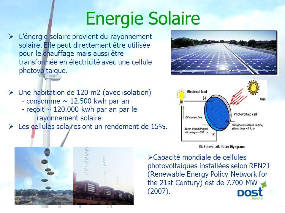 Energie Solaire  L'énergie solaire provient du rayonnement solaire. Elle peut directement être utilisée pour le chauffage mais aussi être transformée