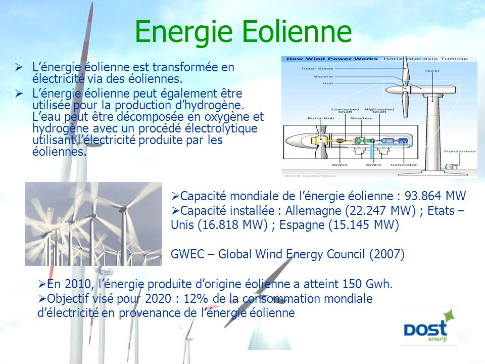 Energie Eolienne  L'énergie éolienne est transformée en électricité via des éoliennes.  L'énergie éolienne peut également être utilisée pour la prod