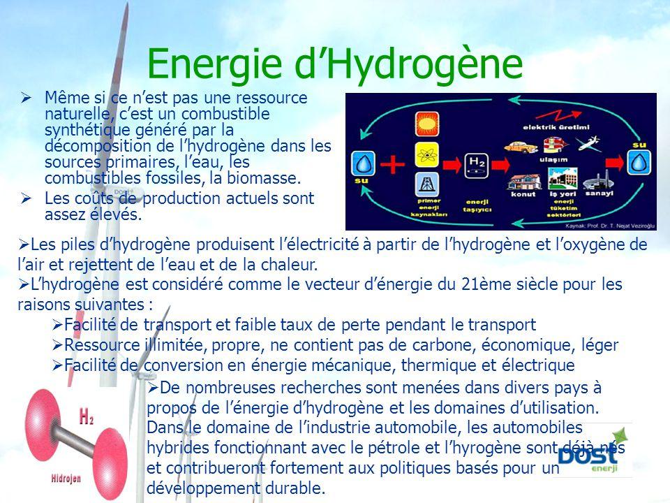 Energie d'Hydrogène  Même si ce n'est pas une ressource naturelle, c'est un combustible synthétique généré par la décomposition de l'hydrogène dans l