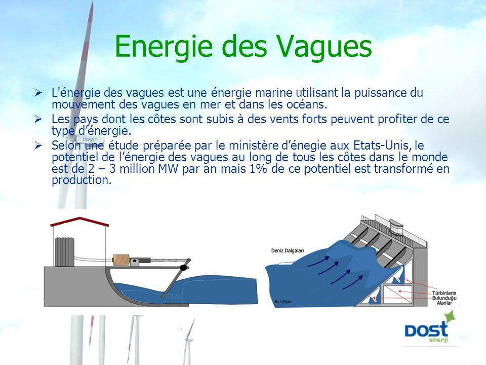 Energie des Vagues  L'énergie des vagues est une énergie marine utilisant la puissance du mouvement des vagues en mer et dans les océans.  Les pays