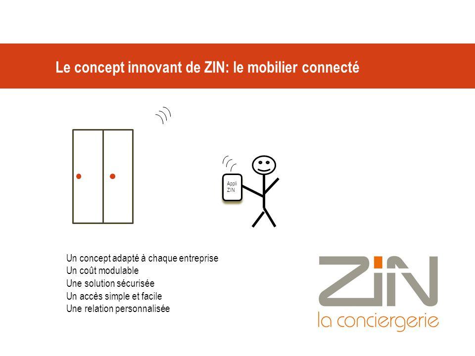 Le concept innovant de ZIN: le mobilier connecté Appli ZIN Un concept adapté à chaque entreprise Un coût modulable Une solution sécurisée Un accès sim