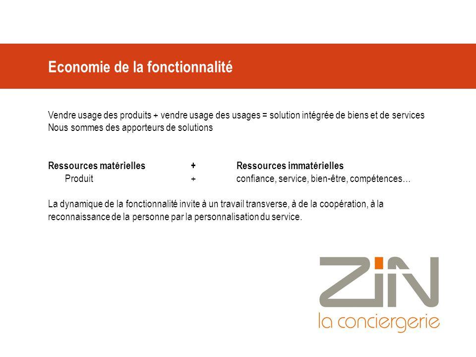 Vendre usage des produits + vendre usage des usages = solution intégrée de biens et de services Nous sommes des apporteurs de solutions Ressources mat