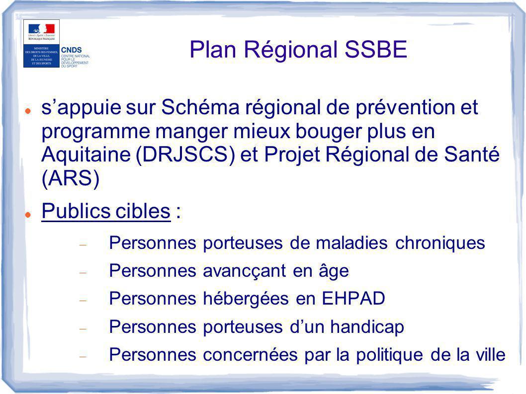 Plan Régional SSBE s'appuie sur Schéma régional de prévention et programme manger mieux bouger plus en Aquitaine (DRJSCS) et Projet Régional de Santé