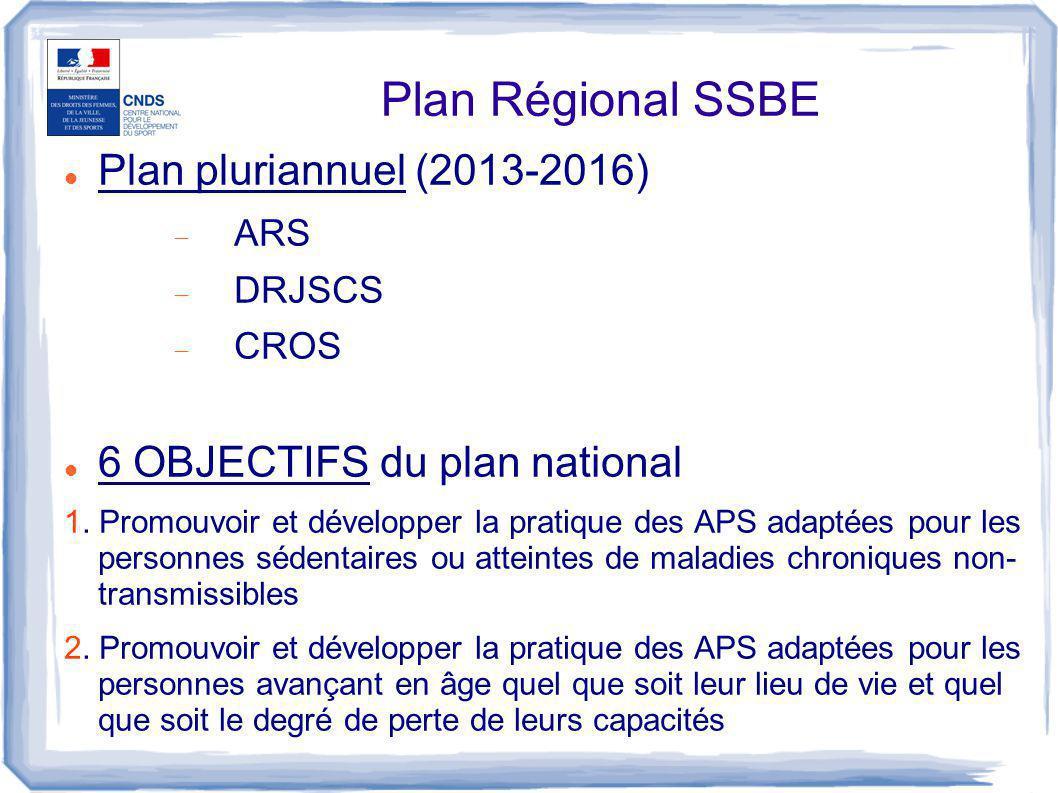 Plan Régional SSBE Plan pluriannuel (2013-2016)  ARS  DRJSCS  CROS 6 OBJECTIFS du plan national 1. Promouvoir et développer la pratique des APS ada