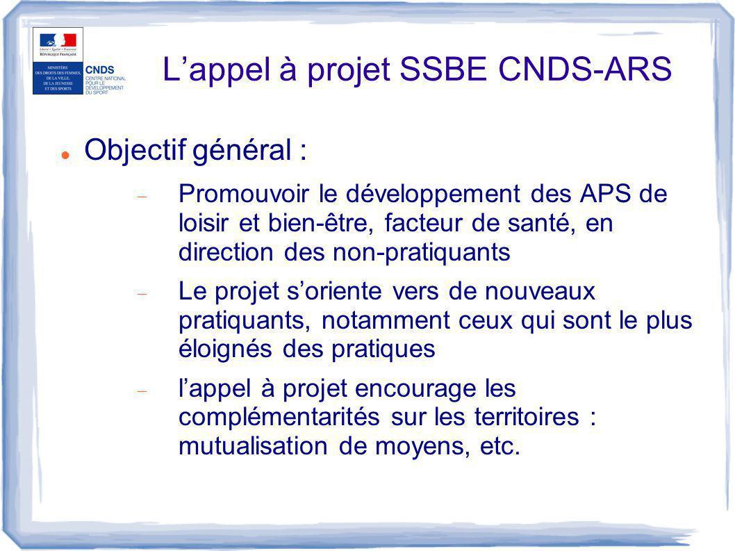 L'appel à projet SSBE CNDS-ARS Critères de sélection  Projet clairement et précisément exposé  Justifié par des éléments de contexte (diagnostic)  Pertinence du projet  Qualité du partenariat  Caractère innovant, capacité duprojet à être déployé dans d'autres domaines  Réalisme  Qualité de l'éévaluation