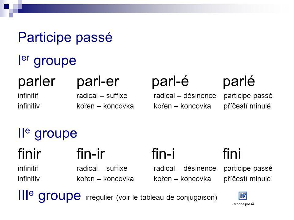 Participe passé I er groupe parlerparl-er parl-é parlé infinitifradical – suffixe radical – désinenceparticipe passé infinitivkořen – koncovka kořen –