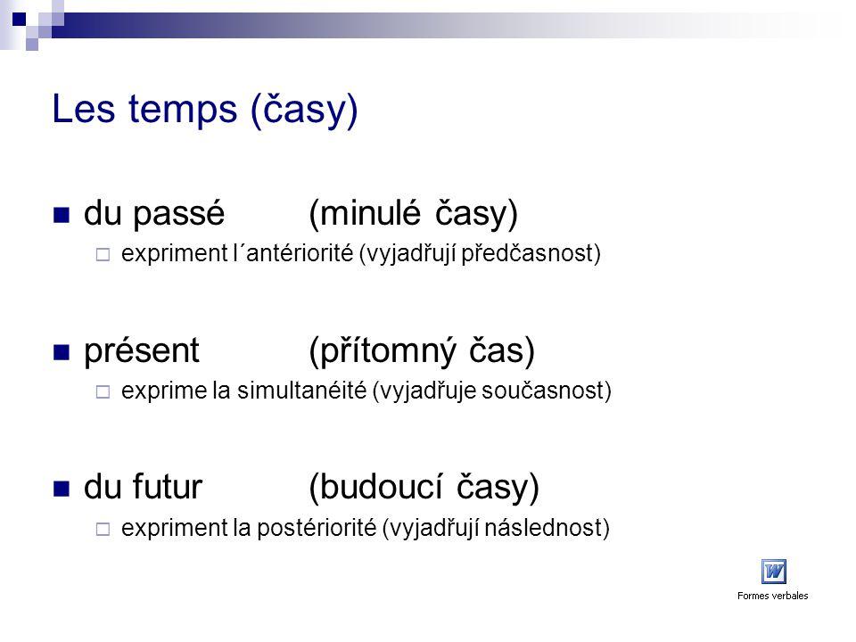 Les temps (časy) du passé (minulé časy)  expriment l´antériorité (vyjadřují předčasnost) présent(přítomný čas)  exprime la simultanéité (vyjadřuje současnost) du futur(budoucí časy)  expriment la postériorité (vyjadřují následnost)