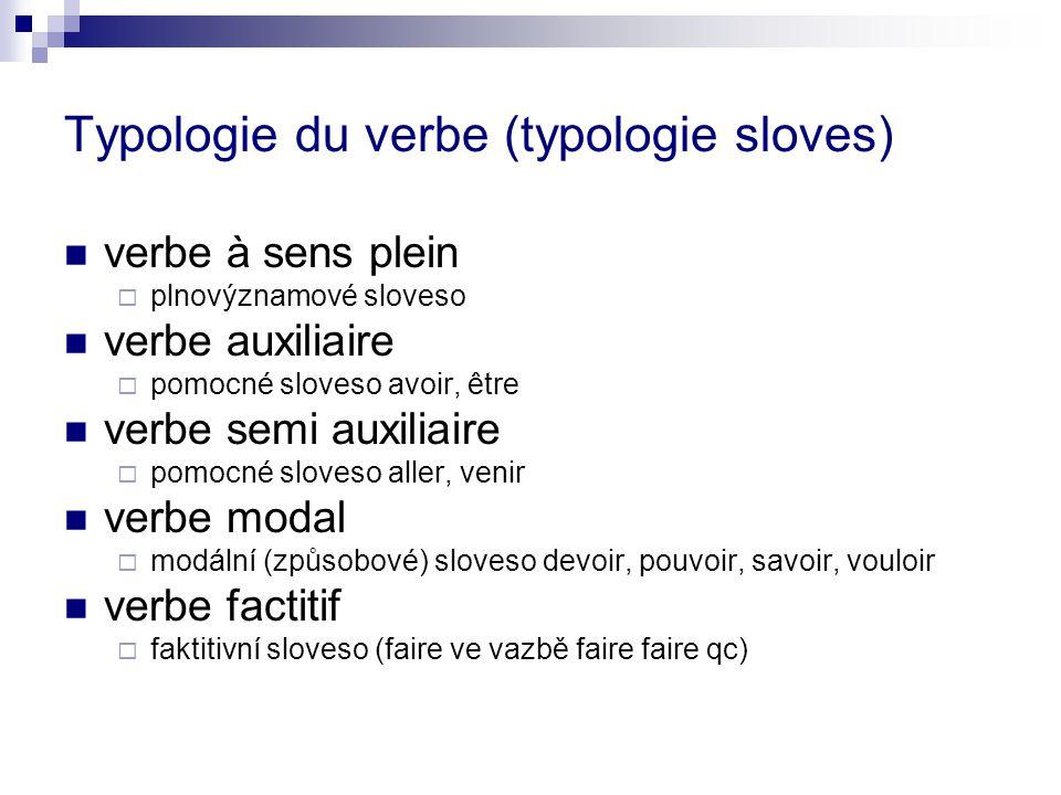 Typologie du verbe (typologie sloves) verbe à sens plein  plnovýznamové sloveso verbe auxiliaire  pomocné sloveso avoir, être verbe semi auxiliaire