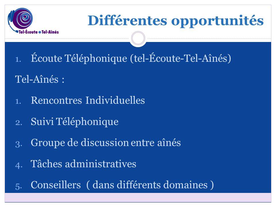 Différentes opportunités 1. Écoute Téléphonique (tel-Écoute-Tel-Aînés) Tel-Aînés : 1. Rencontres Individuelles 2. Suivi Téléphonique 3. Groupe de disc