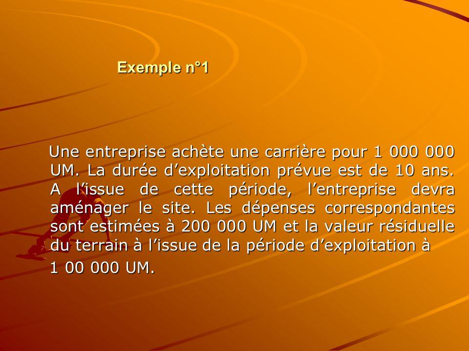 Exemple n°1 Une entreprise achète une carrière pour 1 000 000 UM. La durée d'exploitation prévue est de 10 ans. A l'issue de cette période, l'entrepri