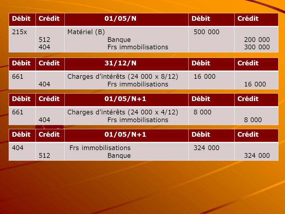 DébitCrédit 01/05/NDébitCrédit 215x 512 404 Matériel (B) Banque Frs immobilisations 500 000 200 000 300 000 DébitCrédit 31/12/NDébitCrédit 661 404 Cha