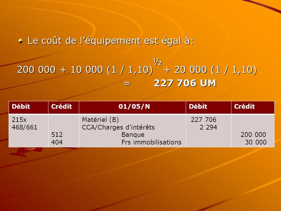 Le coût de l'équipement est égal à: ½ 200 000 + 10 000 (1 / 1,10) + 20 000 (1 / 1,10) = 227 706 UM = 227 706 UM DébitCrédit 01/05/NDébitCrédit 215x 46