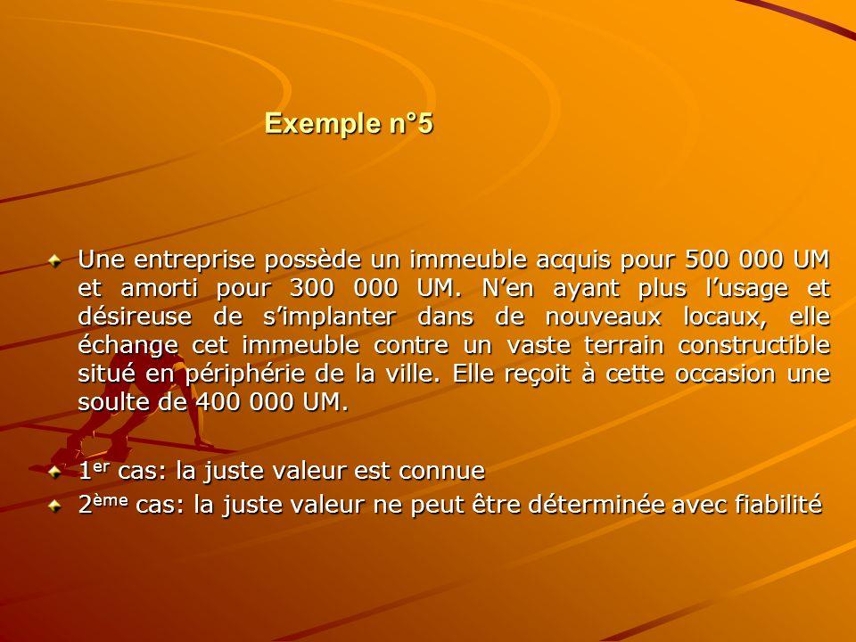 Exemple n°5 Une entreprise possède un immeuble acquis pour 500 000 UM et amorti pour 300 000 UM. N'en ayant plus l'usage et désireuse de s'implanter d
