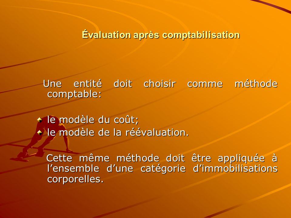 Évaluation après comptabilisation Une entité doit choisir comme méthode comptable: Une entité doit choisir comme méthode comptable: le modèle du coût;