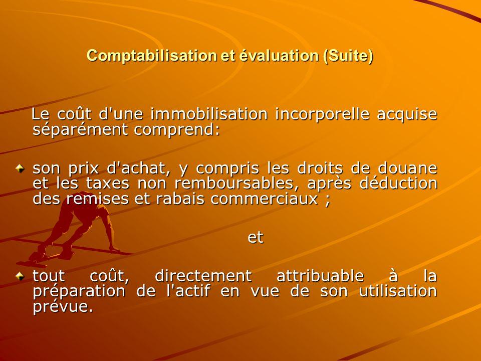 Comptabilisation et évaluation (Suite) Le coût d'une immobilisation incorporelle acquise séparément comprend: Le coût d'une immobilisation incorporell