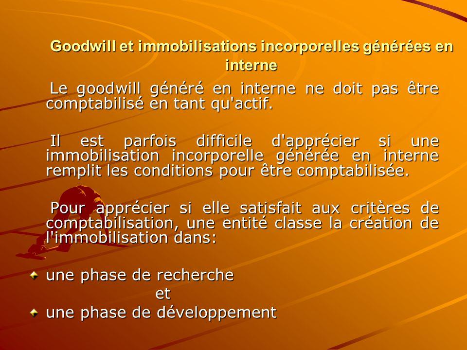 Goodwill et immobilisations incorporelles générées en interne Le goodwill généré en interne ne doit pas être comptabilisé en tant qu'actif. Le goodwil