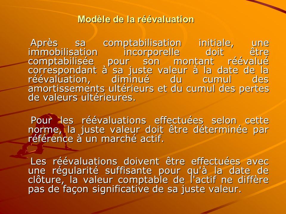 Modèle de la réévaluation Après sa comptabilisation initiale, une immobilisation incorporelle doit être comptabilisée pour son montant réévalué corres