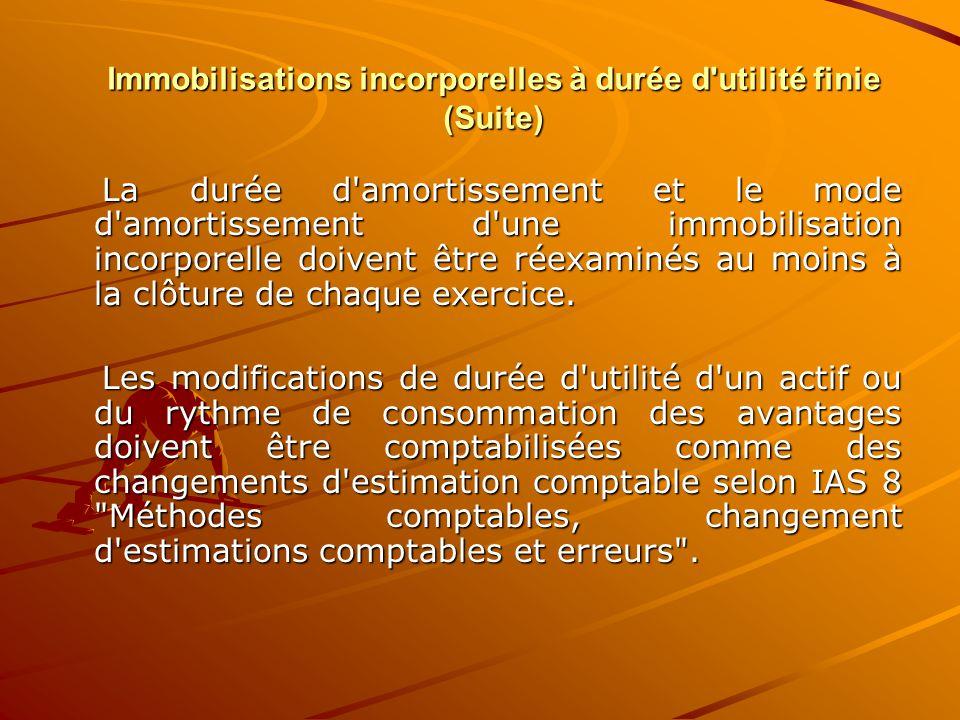 Immobilisations incorporelles à durée d'utilité finie (Suite) La durée d'amortissement et le mode d'amortissement d'une immobilisation incorporelle do