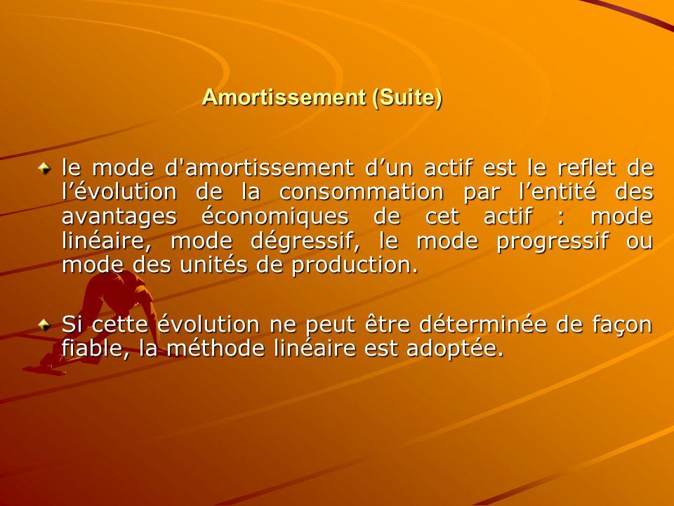 Amortissement (Suite) le mode d'amortissement d'un actif est le reflet de l'évolution de la consommation par l'entité des avantages économiques de cet