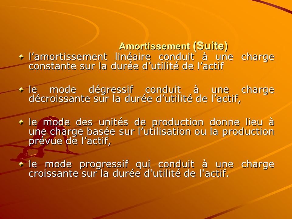 Amortissement (Suite) l'amortissement linéaire conduit à une charge constante sur la durée d'utilité de l'actif le mode dégressif conduit à une charge
